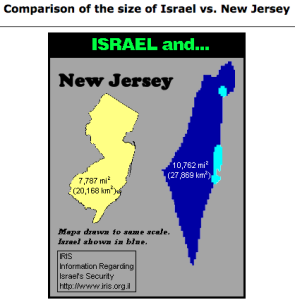 Israel Size Comparison